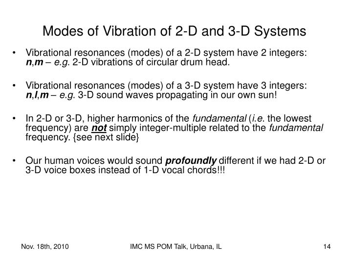 Modes of Vibration of 2-D and 3-D Systems