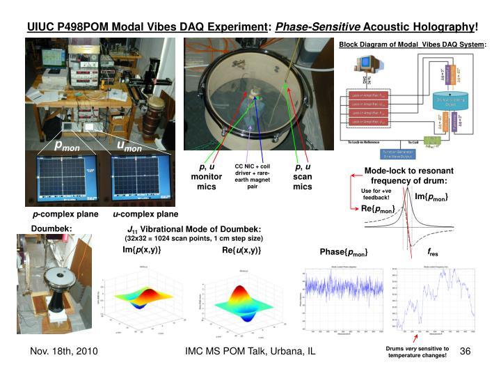 UIUC P498POM Modal Vibes DAQ Experiment