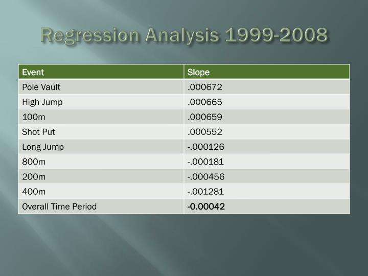 Regression Analysis 1999-2008