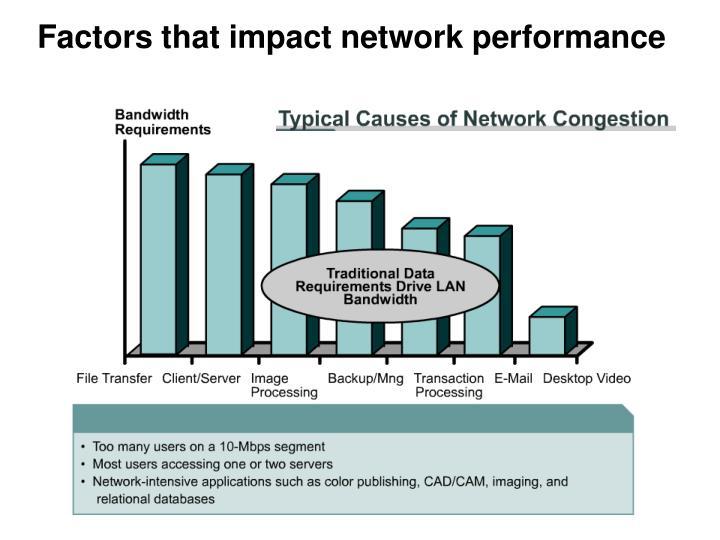 Factors that impact network performance