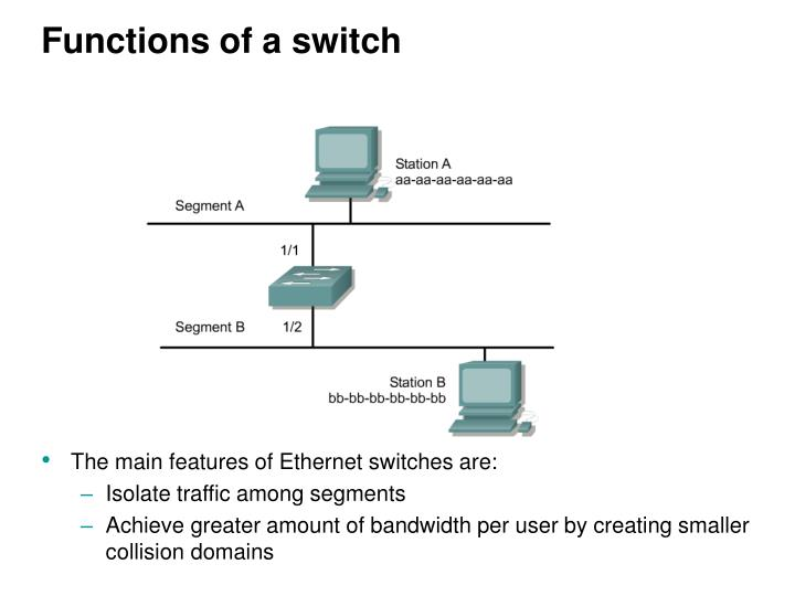 Functions of a switch