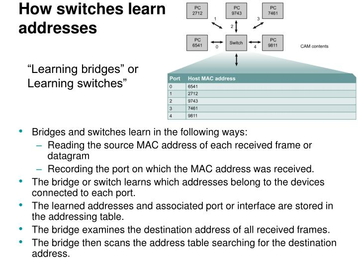 How switches learn addresses