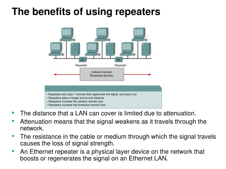 The benefits of using repeaters
