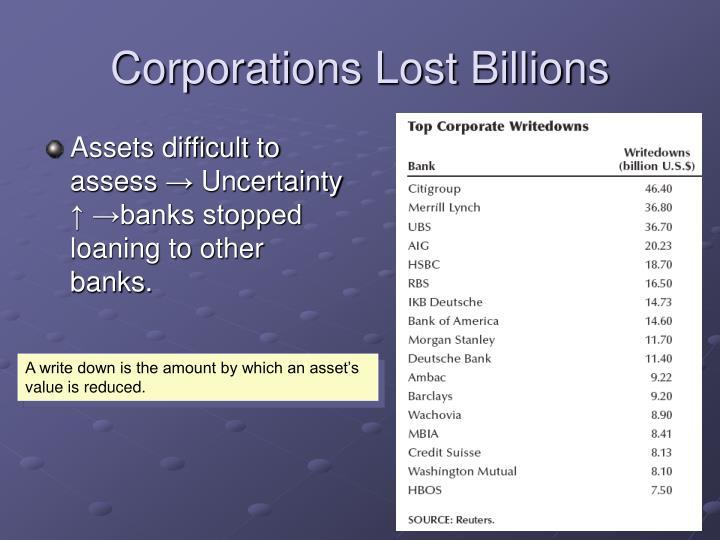 Corporations Lost Billions