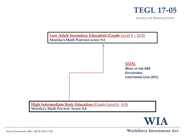 TEGL 17-05