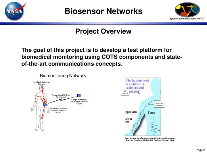 The goal of this project is to develop a test platform for biomedical monitoring using COTS components and state-of-the-art communications concepts.