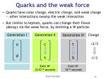 quarks and the weak force