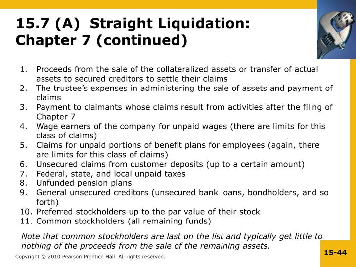 15.7 (A)  Straight Liquidation: Chapter 7 (continued)