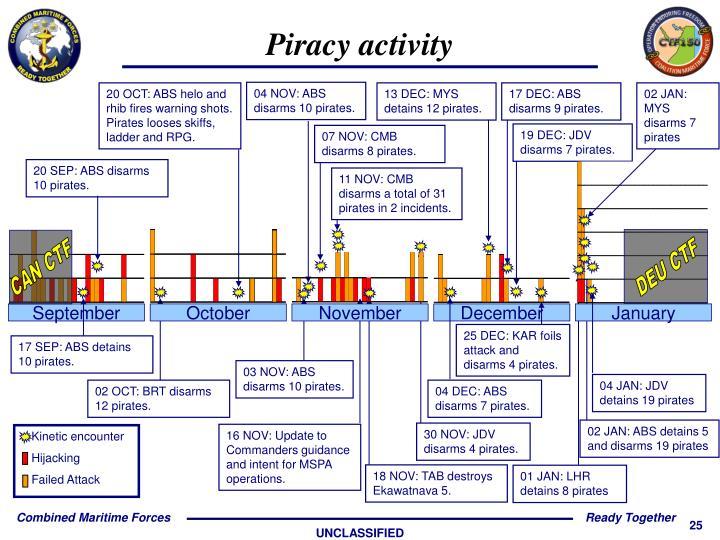 04 NOV: ABS disarms 10 pirates.