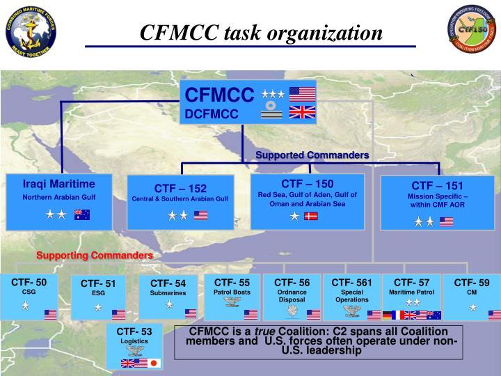 CFMCC task organization