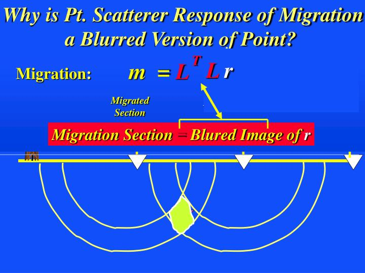 Why is Pt. Scatterer Response of Migration