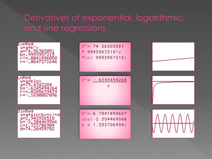 Derivatives of exponential, logarithmic,
