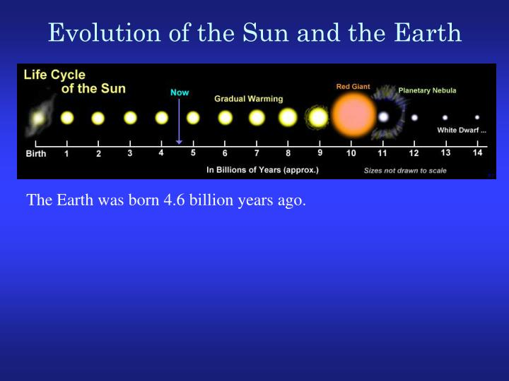 Evolution of the Sun and the Earth