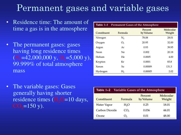 Permanent gases and variable gases