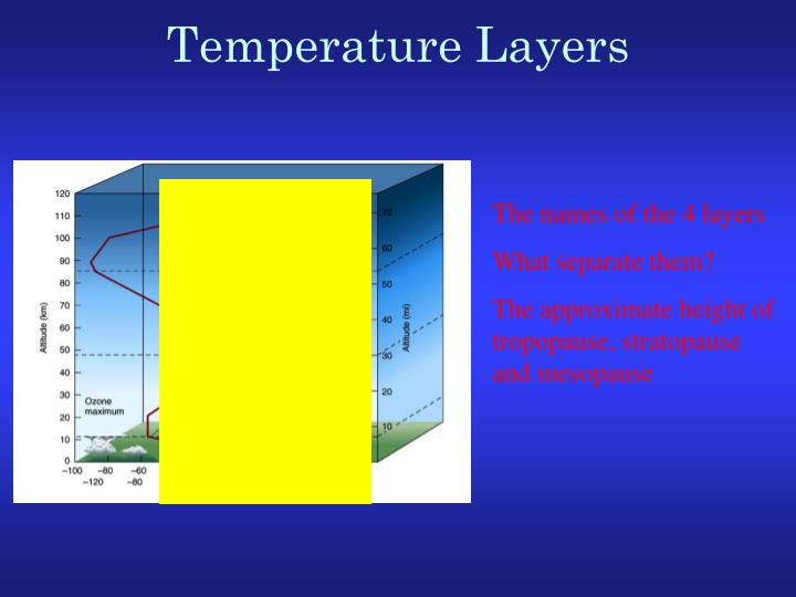 Temperature Layers