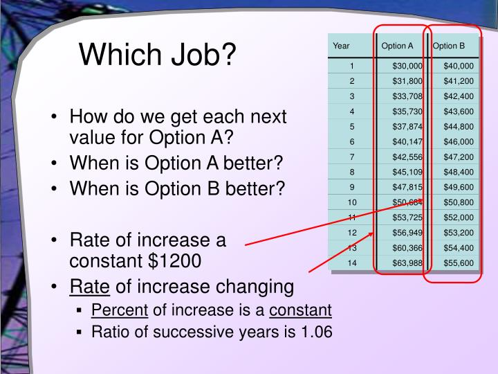 Which Job?