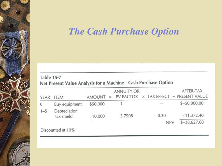 The Cash Purchase Option