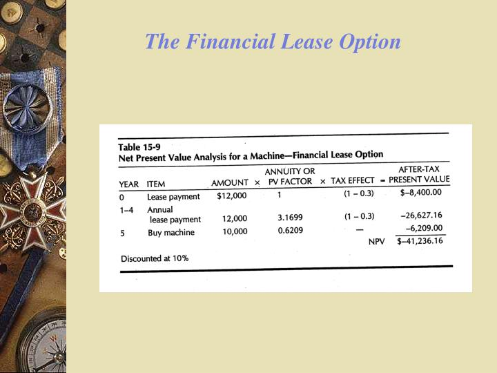 The Financial Lease Option