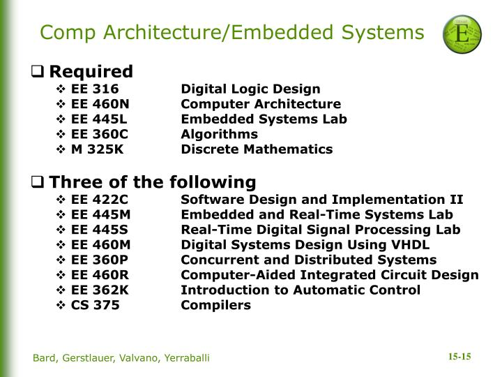 Comp Architecture/Embedded Systems