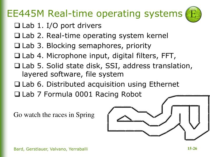 EE445M Real-time operating systems
