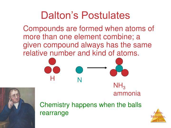 Dalton's Postulates