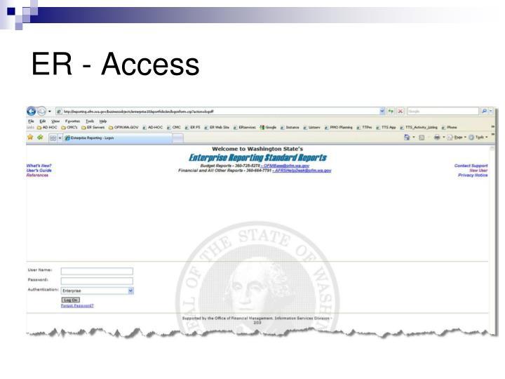 ER - Access