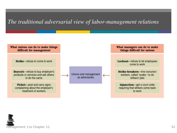 The traditional adversarial view of labor-management relations