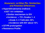 atazanavir vs other pis similarities and potential differences1