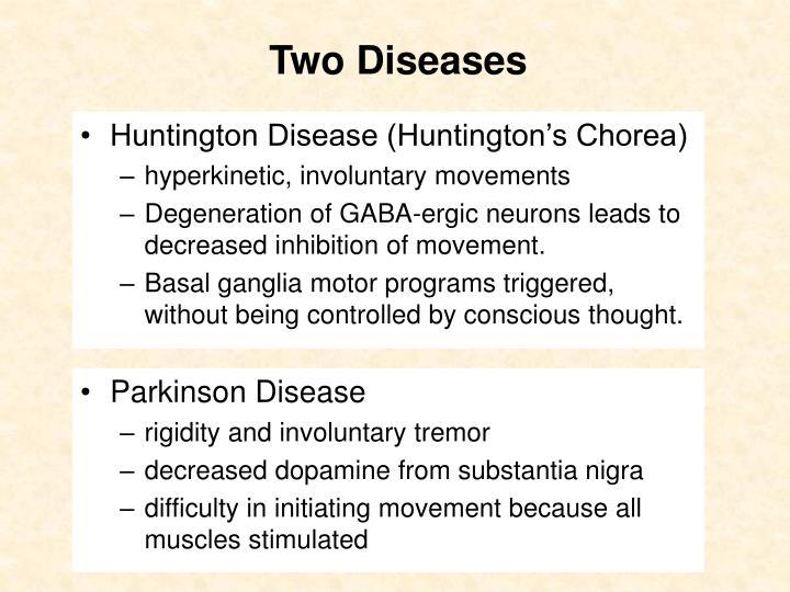 Huntington Disease (Huntington's Chorea)