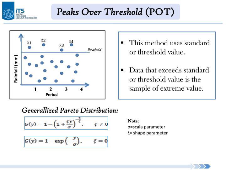 Peaks Over Threshold