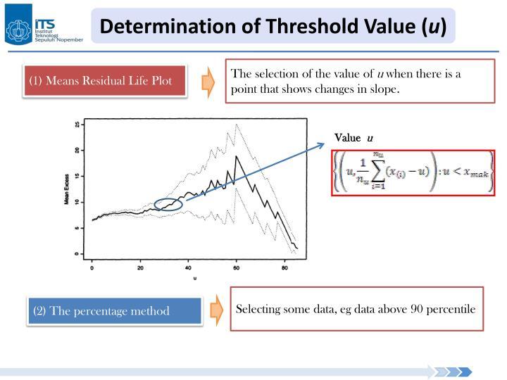 Determination of Threshold Value (