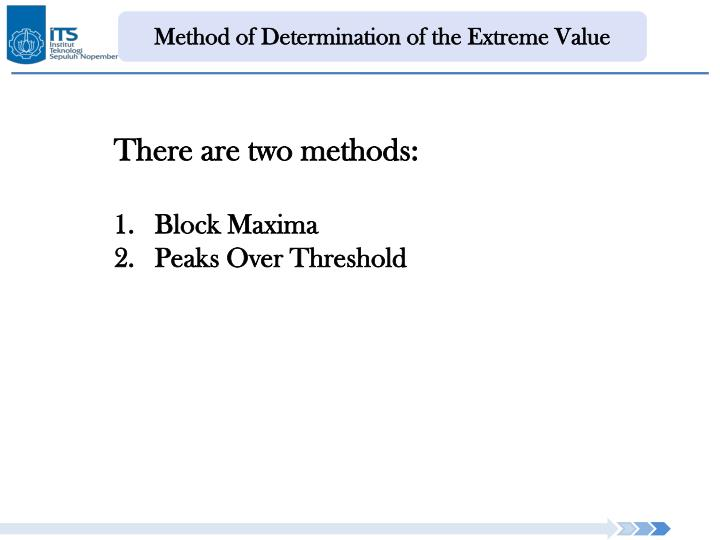 Method of Determination of the Extreme Value