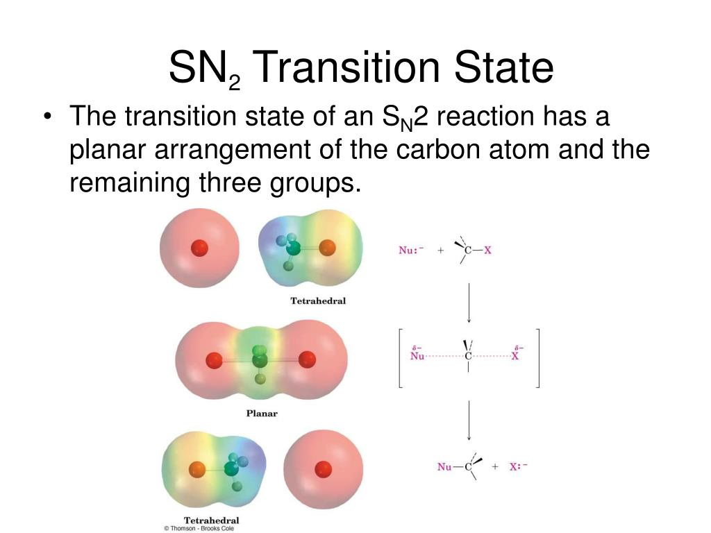 Ppt Chapter 11 Reactions Of Alkyl Halides Nucleophilic