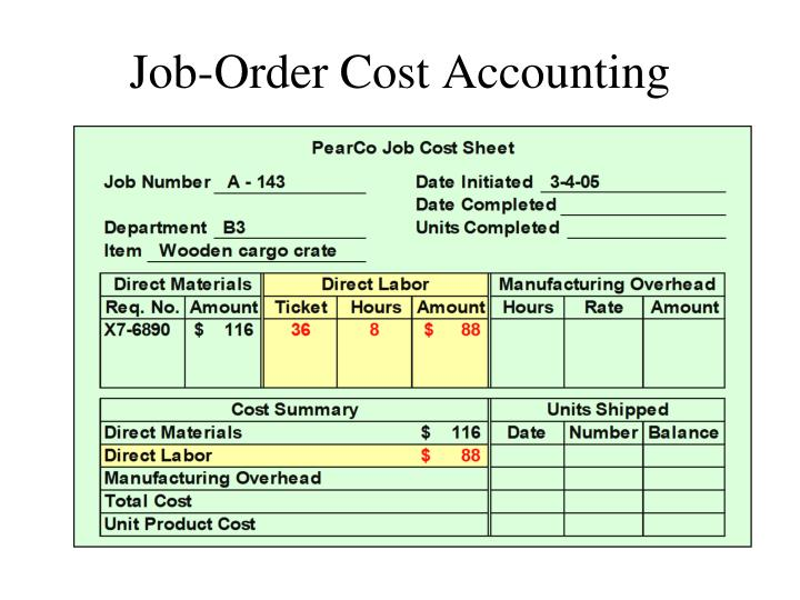 job order Section a job order entry policy and procedures view table of contents   view or download in pdf select a topic from the dropdown list below (listed alphabetically.