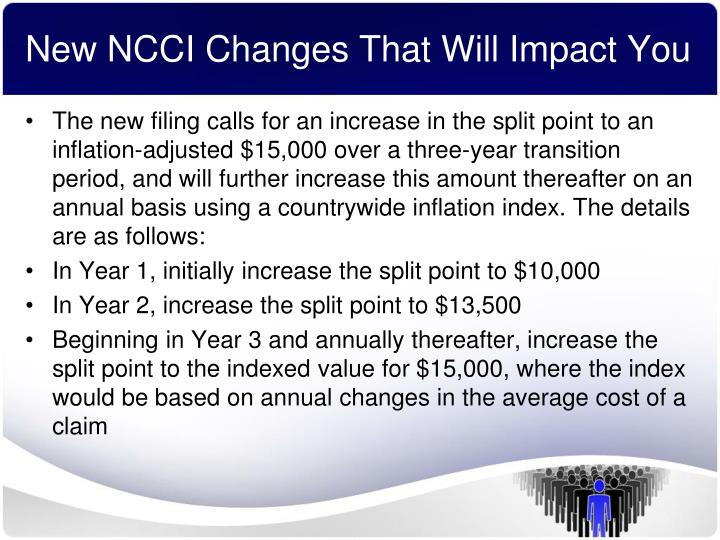 New NCCI Changes That Will Impact You