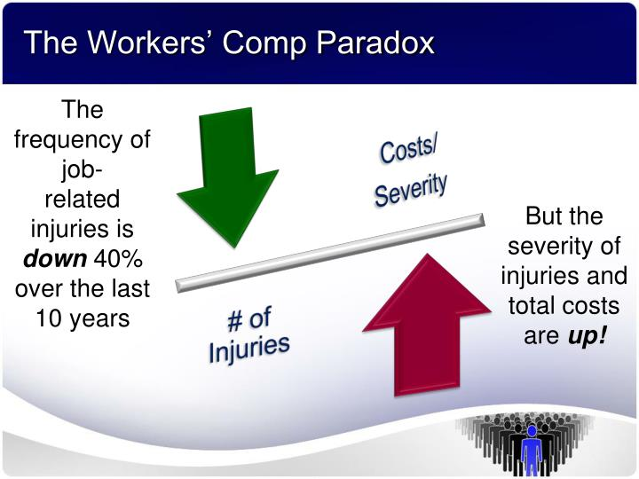 The Workers' Comp Paradox
