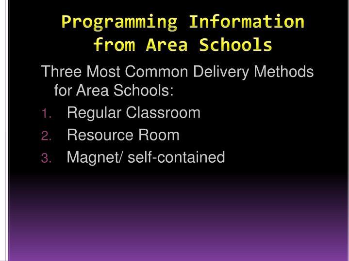 Programming Information from Area Schools