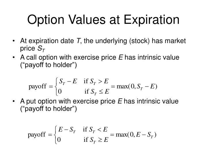 Option Values at Expiration