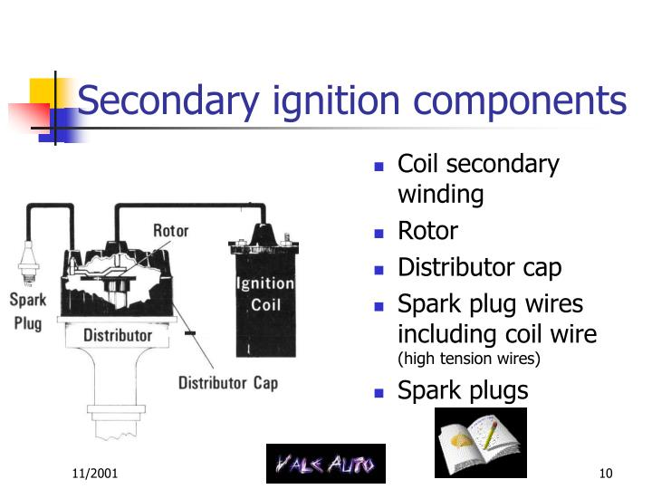 Coil secondary winding