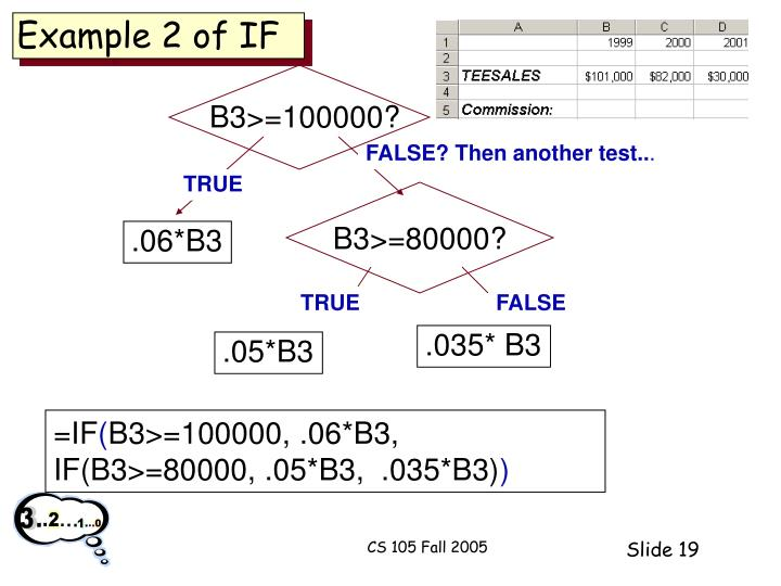 Example 2 of IF