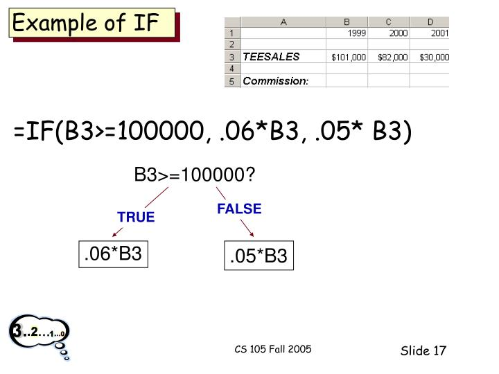Example of IF