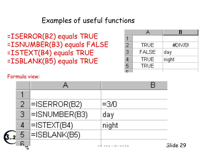 Examples of useful functions