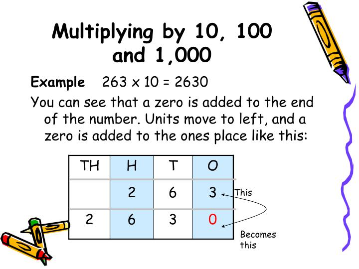 Multiplying by 10 100 and 1 0002