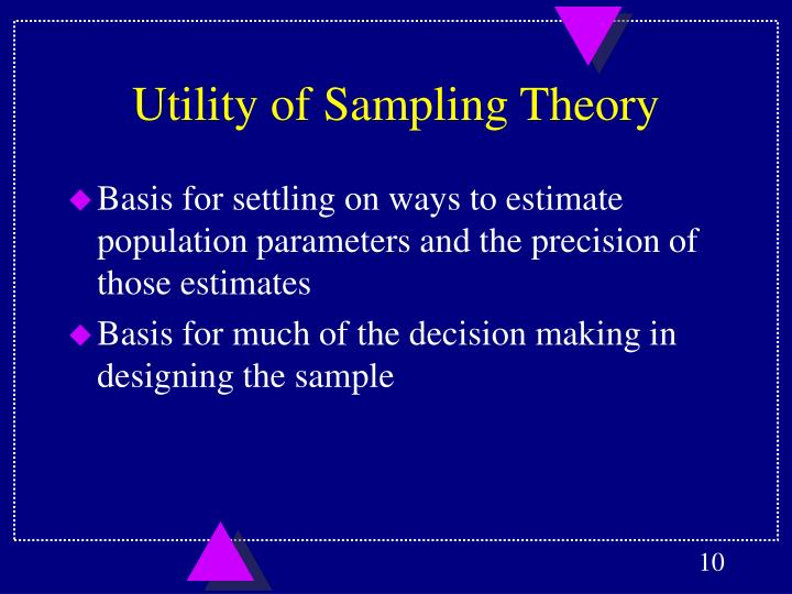 Utility of Sampling Theory