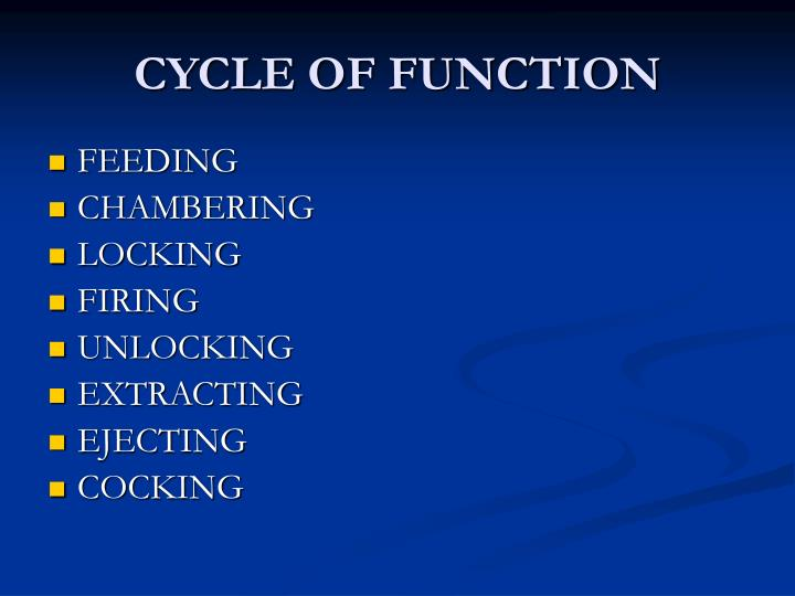 CYCLE OF FUNCTION