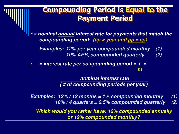 Compounding Period is