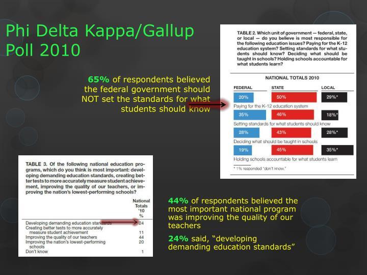 Phi Delta Kappa/Gallup Poll 2010