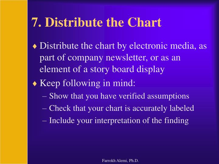 7. Distribute the Chart