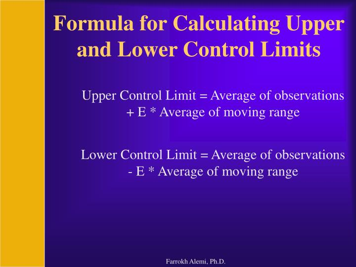 Formula for Calculating Upper and Lower Control Limits