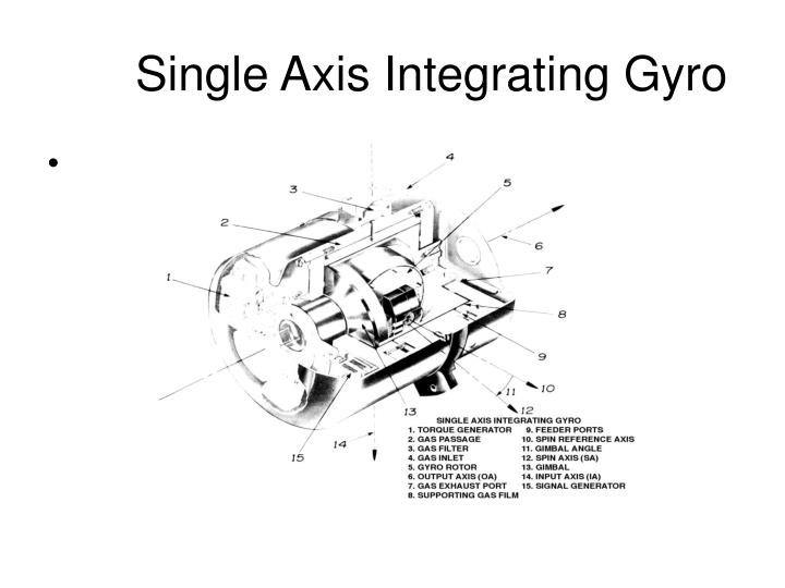 Single Axis Integrating Gyro